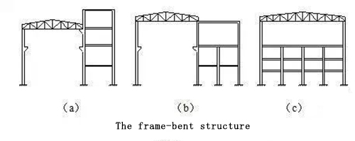 Design of multi story and high rise steel structure