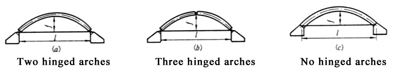 Large-span space steel structure