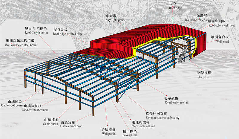 Ten Key Points of Quality Control of Steel Structure Project